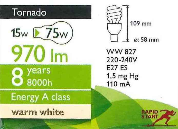 ampoule led définition