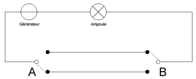 ampoule led veilleuse